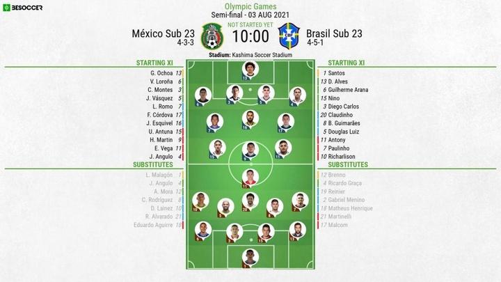 Compos officielles : Mexique-Brésil. BeSoccer