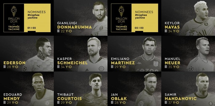 The ten nominees for the Yachine Trophee. Twitter/FranceFootball
