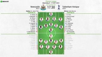 Newcastle v Tottenham, Premier League 2021/22, matchday 8, 17/10/2021 - Official line-ups. BeSoccer