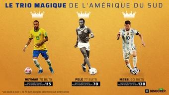 Messi, Pelé et Neymar : le cercle fermé des 70 buts en Amérique du Sud. BeSoccer