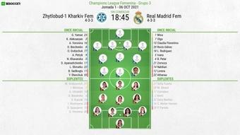 Vive con nosotros el minuto a minuto del Kharkiv-Real Madrid. BeSoccer