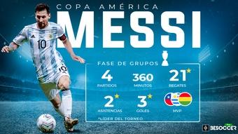 Messi, líder estadístico de la fase de grupos de la Copa América. BeSoccer Pro