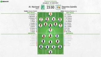 Onces confirmados del Atlético Nacional-Deportes Quindío. BeSoccer
