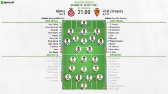 Sigue el directo del Girona-Zaragoza. BeSoccer
