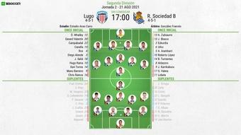 Onces confirmados del Lugo-Real Sociedad B. BeSoccer