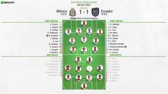 Sigue el directo del México-Ecuador. BeSoccer