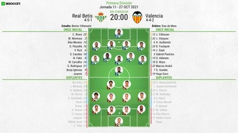 Onces del Real Betis-Valencia. BeSoccer