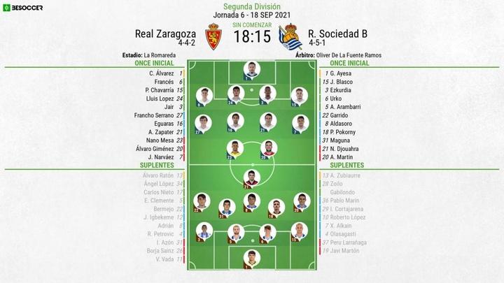 Onces del Zaragoza-Real Sociedad B. BeSoccer