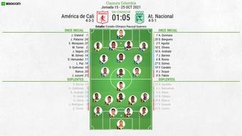 Onces del América de Cali-Atlético Nacional. BeSoccer