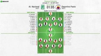 Atlético Nacional recibe a Deportivo Pasto. BeSoccer