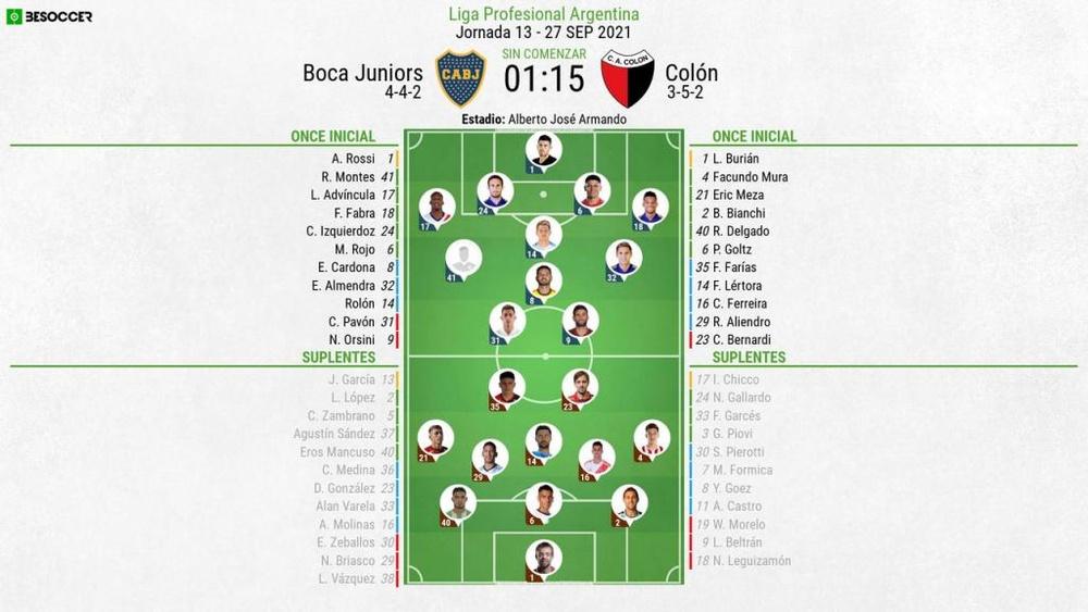 Boca Juniors recibe a Colón. BeSoccer