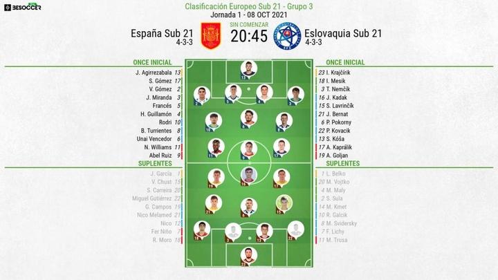 España Sub 21 se enfrentará a Eslovaquia. BeSoccer