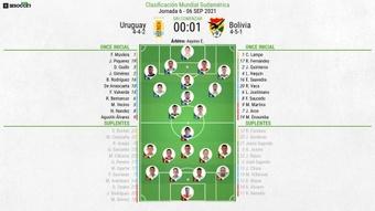 Uruguay recibe a Bolivia ante su público. BeSoccer