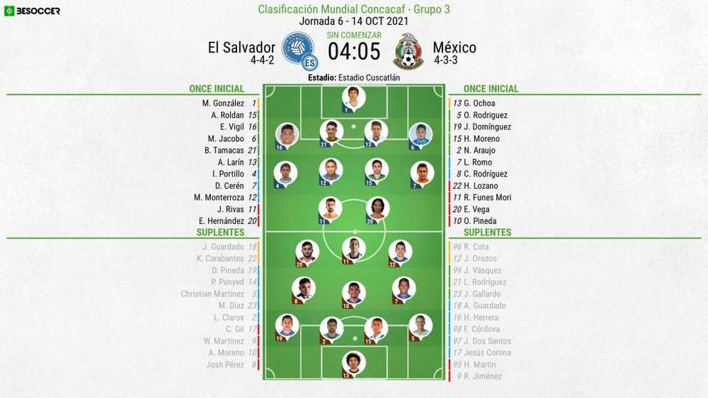 Onces oficiales de El Salvador-México. BeSoccer