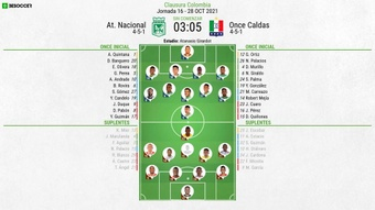 Onces oficiales del Atlético Nacional-Once Caldas del Clausura Colombiano 2021. BeSoccer