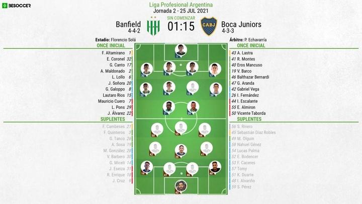 Onces oficiales del Banfield-Boca Juniors, partido de la Liga Profesional Argentina 2021. BeSoccer