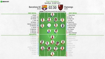 Onces oficiales del Barcelona Guayaquil-Flamengo. BeSoccer