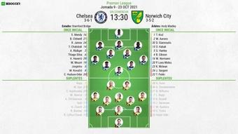 El Chelsea-Norwich City, en directo. BeSoccer