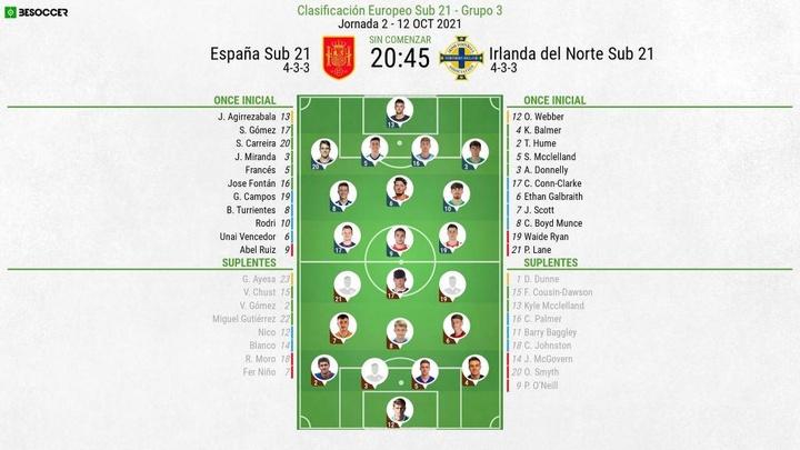 Sigue el directo del España Sub 21-Irlanda del Norte Sub 21. BeSoccer