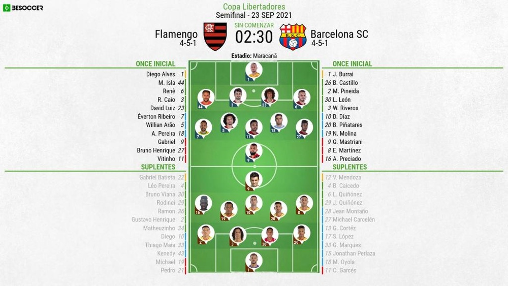 Onces oficiales del Flamengo-Barcelona Guayaquil. BeSoccer