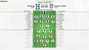 Onces oficiales del Honduras-Estados Unidos. BeSoccer