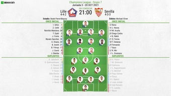 Sigue el directo del Lille-Sevilla. BeSoccer