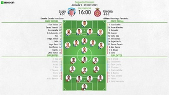 Onces oficiales del Lugo-Girona. BeSoccer