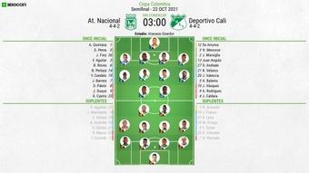 Onces oficiales del Nacional-Deportivo Cali de la Copa Colombia 2021. BeSoccer