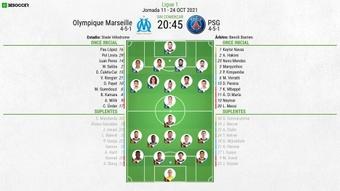 Sigue el directo del Olympique de Marsella-PSG. BeSoccer