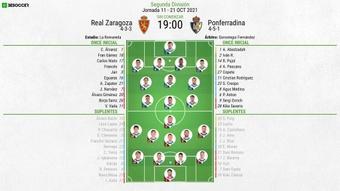 Sigue el directo del Zaragoza-Ponferradina. BeSoccer