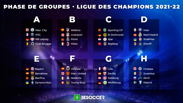 Le tirage au sort de la phase de groupes de Ligue des champions 21-22 en direct. BeSoccer