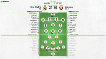 Real Madrid v Osasuna, La Liga 2021/22, matchday 11, 27/10/2021, line-ups. BeSoccer