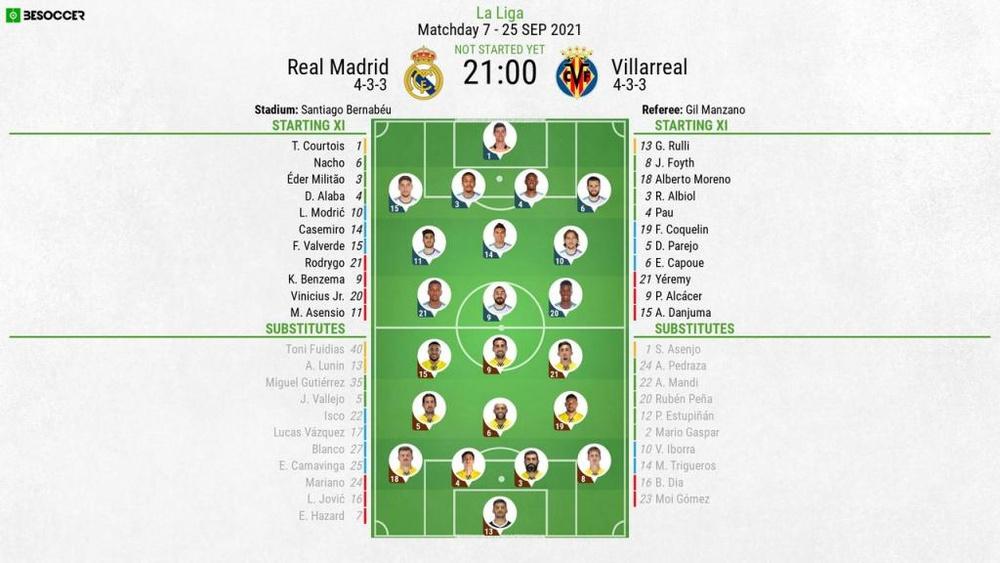 Real Madrid v Villarreal, La Liga 2021/22, matchday 7, 25/9/2021 - Official line-ups. BeSoccer