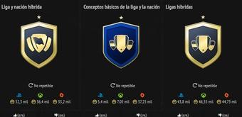 Soluciones del SBC 'Híbrido de Ligas' de FIFA 22