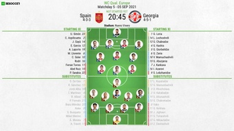 Spain v Georgia, 2022 World Cup qualfiers, matchday 5, 5/9/2021 - Official line-ups. BeSoccer