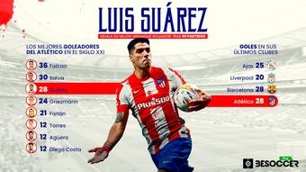 Suárez celebra con un doblete su partido 50 con el Atlético. BeSoccer Pro
