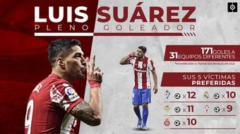 No hay equipo en La Liga que se le resista a Luis Suárez. BeSoccer Pro