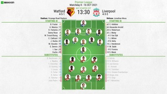 Watford v Liverpool, Premier League 2021/22, matchday 8, 16/10/2021 - Official line-ups. BeSoccer
