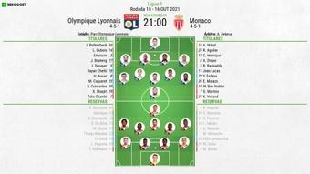 XI: Olympique Lyonnais v Mónaco válido para a 10ª jornada da Ligue 1. BeSoccer