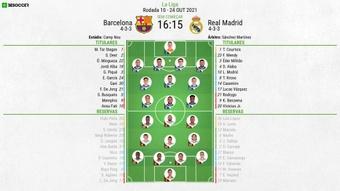 XI Barcelona - Real Madrid, jornada 10 da LaLiga 2021/22, 24/10/2021.BeSoccer