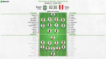 XI Brasil-Peru Eliminatórias Mundial do Qatar 2022, 10/09/2021.BeSoccer
