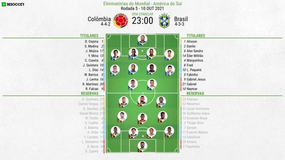 XI Colômbia-Brasil 10/10/21, Eliminatórias Mundial do Qatar 22.BeSoccer
