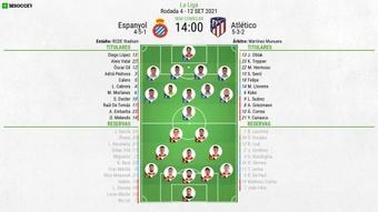 XI de Espanyol e Atlético de Madrid pela 4º rodada de LaLiga 21-22. BeSoccer