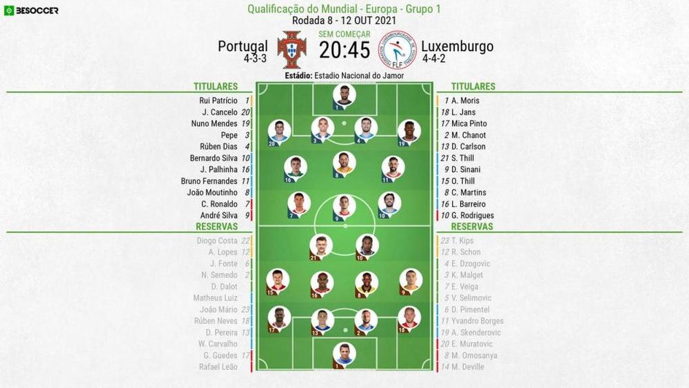 XI de Portugal-Luxemburgo 12/10/2021, jornada 8 Qualificação para o Mundial do Qatar 2022.BeSoccer