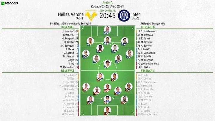 XI Hellas Verona- Inter, 27/08/2021, 2 jornada, Serie A 2021/22.BeSoccer