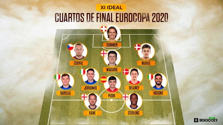 El XI ideal de los cuartos de final de la Eurocopa. BeSoccer Pro