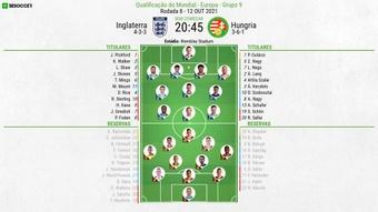 XI inicial do Inglaterra v Hungria válido para qualificação para o Mundial Qatar 2022. BeSoccer