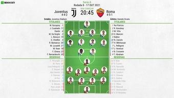 XI Juventus-Roma 17/10/2021, jornada 8 da Serie A. BeSoccer