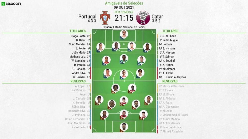 XI Portugal-Qatar 09/10/2021, Amigável.BeSoccer