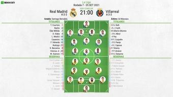 XI Real Madrid-Villarreal LaLiga jornada 7, 25/09/2021.BeSoccer